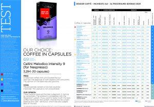 Altroconsumo Coffee Capsules Chart